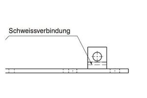 Schweissangaben-wsw